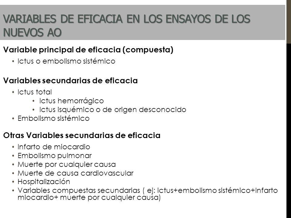 VARIABLES DE EFICACIA EN LOS ENSAYOS DE LOS NUEVOS AO Variable principal de eficacia (compuesta) Ictus o embolismo sistémico Variables secundarias de