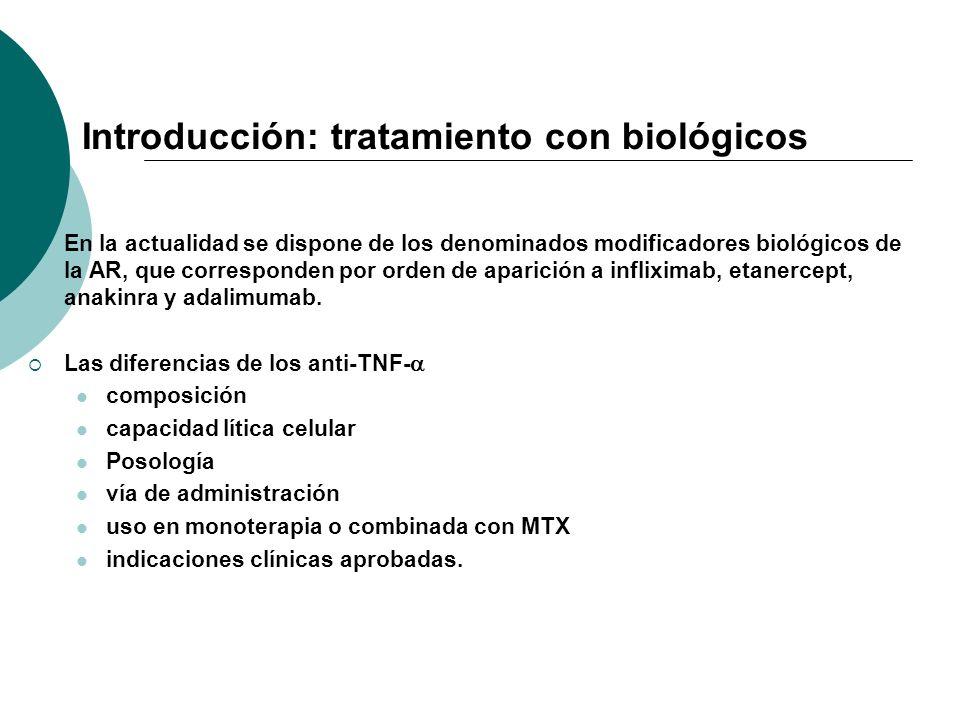 Introducción: tratamiento con biológicos En la actualidad se dispone de los denominados modificadores biológicos de la AR, que corresponden por orden