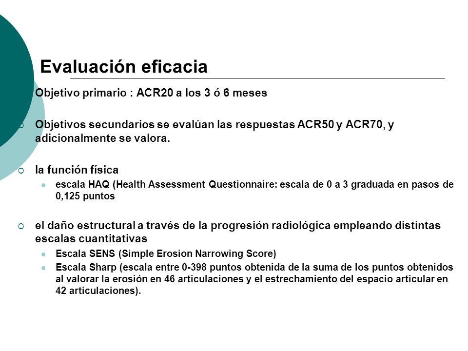 Evaluación eficacia Objetivo primario : ACR20 a los 3 ó 6 meses Objetivos secundarios se evalúan las respuestas ACR50 y ACR70, y adicionalmente se val