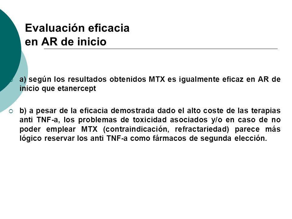 Evaluación eficacia en AR de inicio a) según los resultados obtenidos MTX es igualmente eficaz en AR de inicio que etanercept b) a pesar de la eficaci
