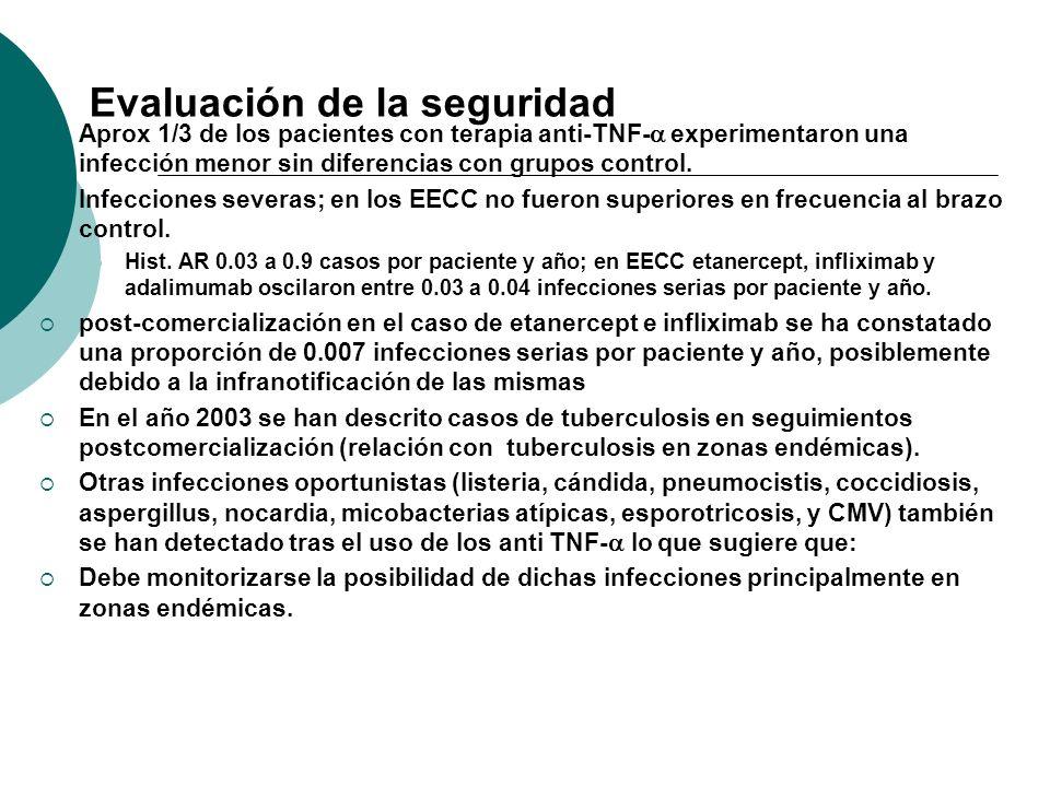 Evaluación de la seguridad Aprox 1/3 de los pacientes con terapia anti-TNF- experimentaron una infección menor sin diferencias con grupos control. Inf