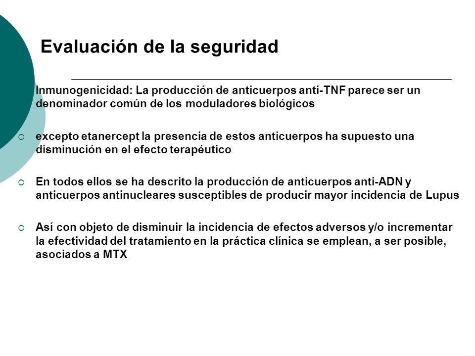 Evaluación de la seguridad Inmunogenicidad: La producción de anticuerpos anti-TNF parece ser un denominador común de los moduladores biológicos except