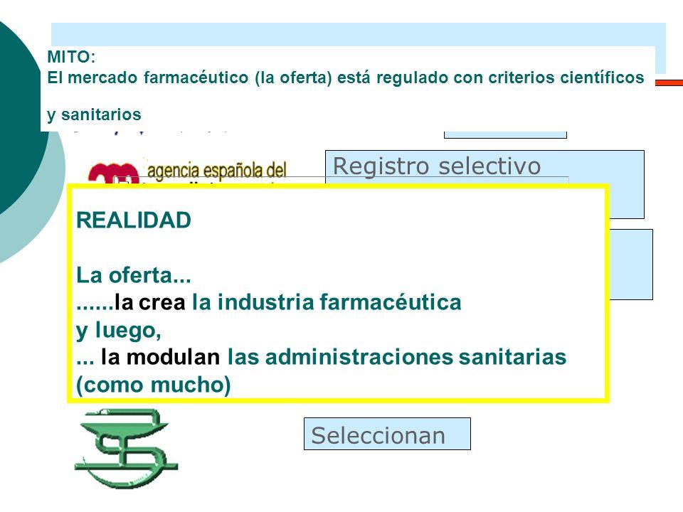 La cadena de la selección de medicamentos Registro selectivo clasificación legal Condiciones financiación selectiva Financian Seleccionan Registro MIT