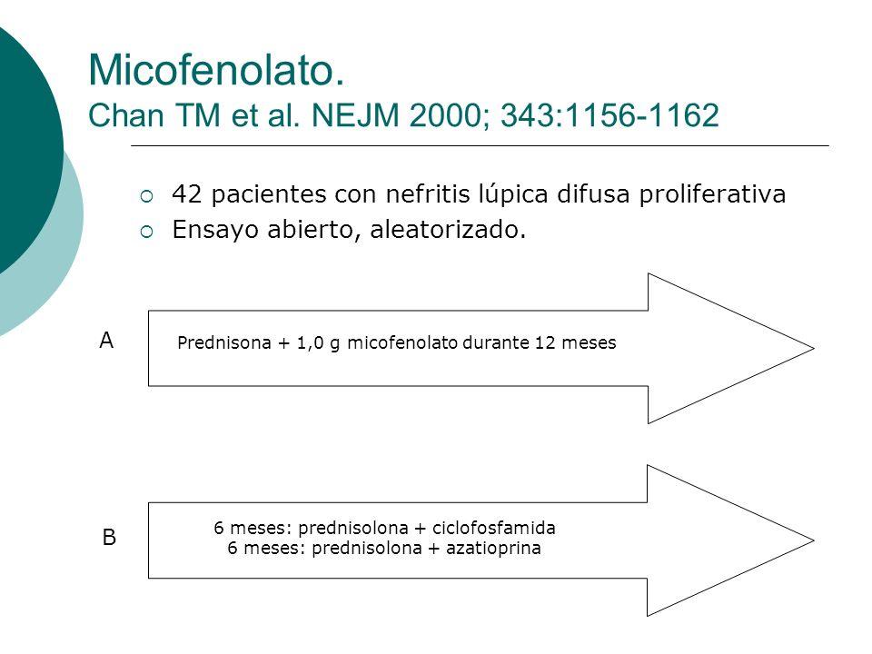 Micofenolato. Chan TM et al. NEJM 2000; 343:1156-1162 42 pacientes con nefritis lúpica difusa proliferativa Ensayo abierto, aleatorizado. Prednisona +