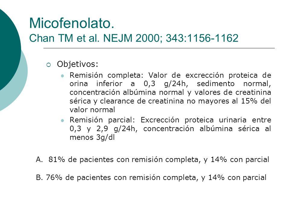 Micofenolato. Chan TM et al. NEJM 2000; 343:1156-1162 Objetivos: Remisión completa: Valor de excrección proteica de orina inferior a 0,3 g/24h, sedime