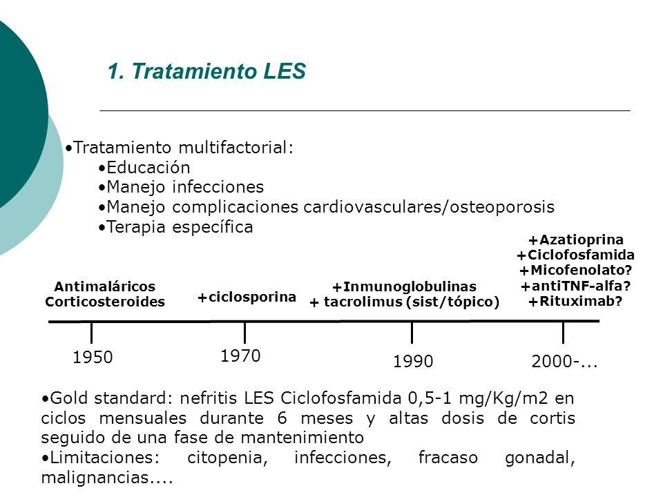 1. Tratamiento LES 1950 1970 19902000-... Antimaláricos Corticosteroides +Inmunoglobulinas + tacrolimus (sist/tópico) +ciclosporina +Azatioprina +Cicl
