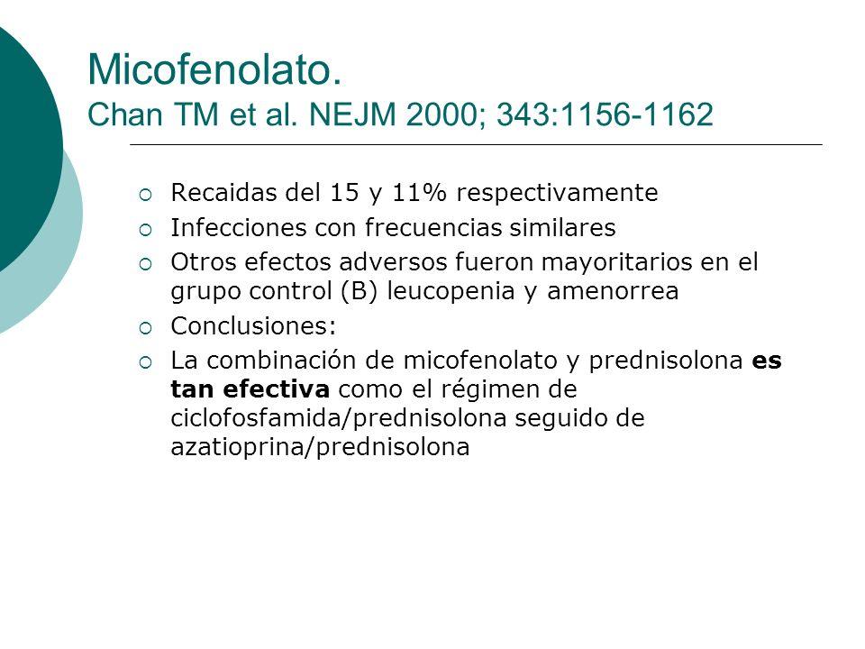 Micofenolato. Chan TM et al. NEJM 2000; 343:1156-1162 Recaidas del 15 y 11% respectivamente Infecciones con frecuencias similares Otros efectos advers