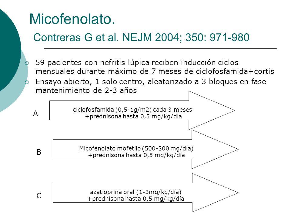Micofenolato. Contreras G et al. NEJM 2004; 350: 971-980 59 pacientes con nefritis lúpica reciben inducción ciclos mensuales durante máximo de 7 meses