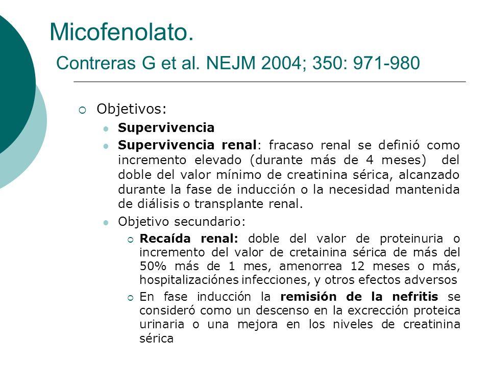 Micofenolato. Contreras G et al. NEJM 2004; 350: 971-980 Objetivos: Supervivencia Supervivencia renal: fracaso renal se definió como incremento elevad