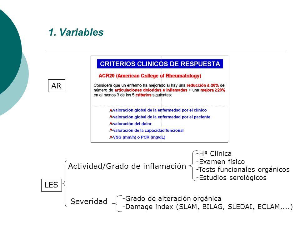 1. Variables AR LES Actividad/Grado de inflamación Severidad -Hª Clínica -Examen físico -Tests funcionales orgánicos -Estudios serológicos -Grado de a