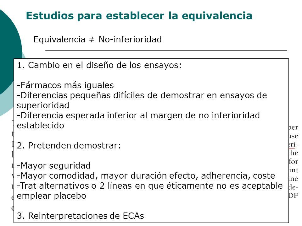 Estudios para establecer la equivalencia Equivalencia No-inferioridad JAMA, July 14, 2004 (292)No.2 1. Cambio en el diseño de los ensayos: -Fármacos m