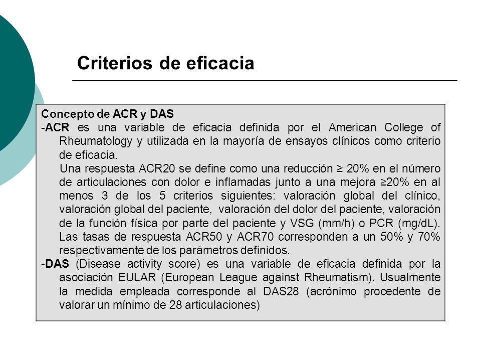 Criterios de eficacia Concepto de ACR y DAS -ACR es una variable de eficacia definida por el American College of Rheumatology y utilizada en la mayorí