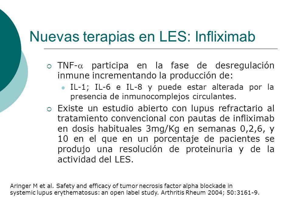 Nuevas terapias en LES: Infliximab TNF- participa en la fase de desregulación inmune incrementando la producción de: IL-1; IL-6 e IL-8 y puede estar a