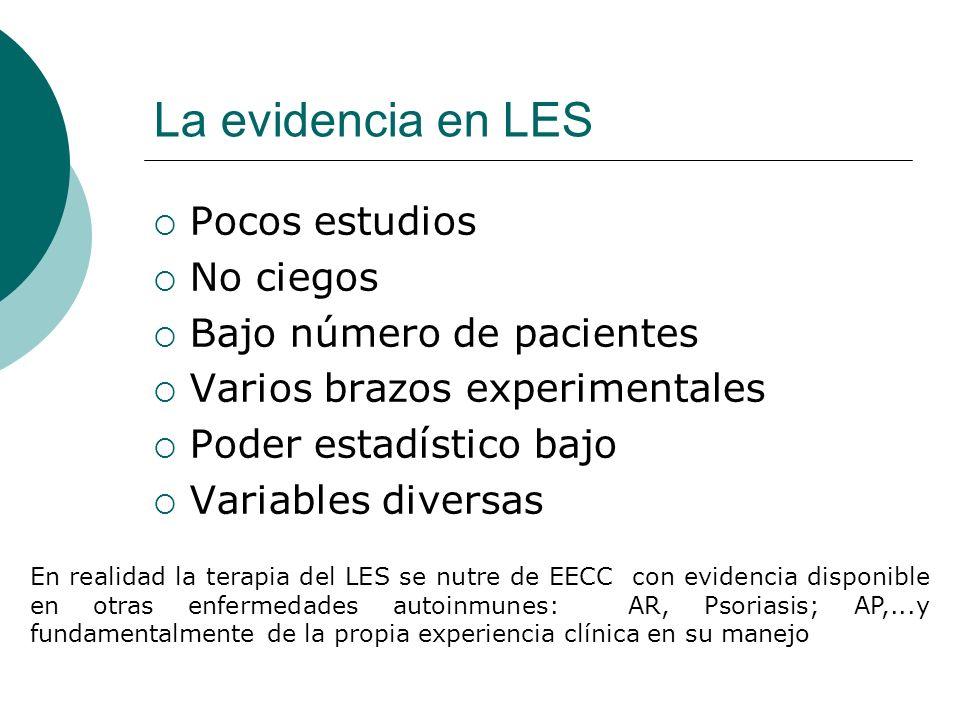 La evidencia en LES Pocos estudios No ciegos Bajo número de pacientes Varios brazos experimentales Poder estadístico bajo Variables diversas En realid