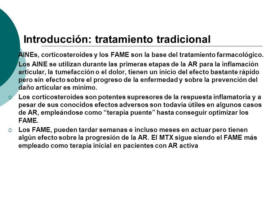 Introducción: tratamiento tradicional AINEs, corticosteroides y los FAME son la base del tratamiento farmacológico. Los AINE se utilizan durante las p