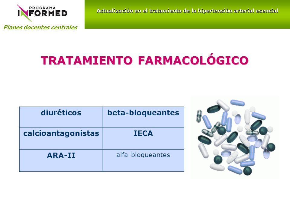 TRATAMIENTO FARMACOLÓGICO Planes docentes centrales Actualización en el tratamiento de la hipertensión arterial esencial diuréticosbeta-bloqueantes ca