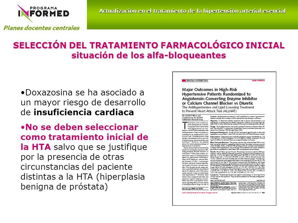 SELECCIÓN DEL TRATAMIENTO FARMACOLÓGICO INICIAL situación de los alfa-bloqueantes Planes docentes centrales Actualización en el tratamiento de la hipe