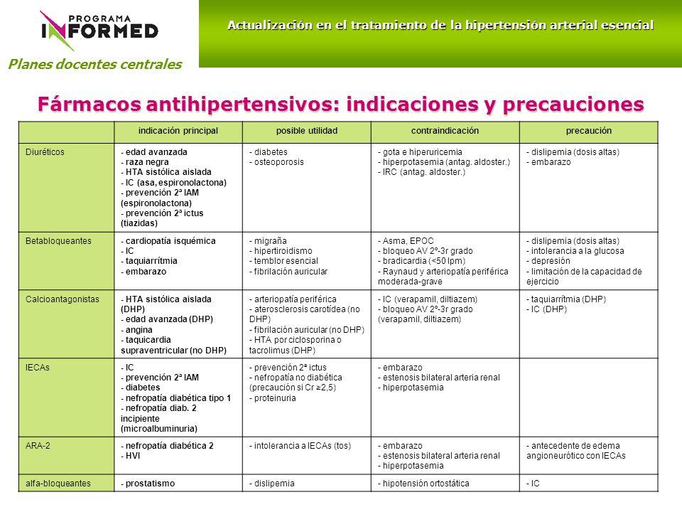 Fármacos antihipertensivos: indicaciones y precauciones Planes docentes centrales Actualización en el tratamiento de la hipertensión arterial esencial