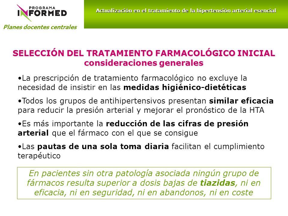 SELECCIÓN DEL TRATAMIENTO FARMACOLÓGICO INICIAL consideraciones generales Planes docentes centrales Actualización en el tratamiento de la hipertensión