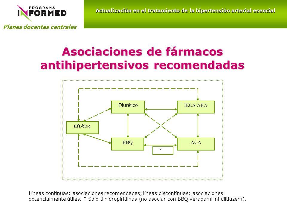 Asociaciones de fármacos antihipertensivos recomendadas Planes docentes centrales Actualización en el tratamiento de la hipertensión arterial esencial