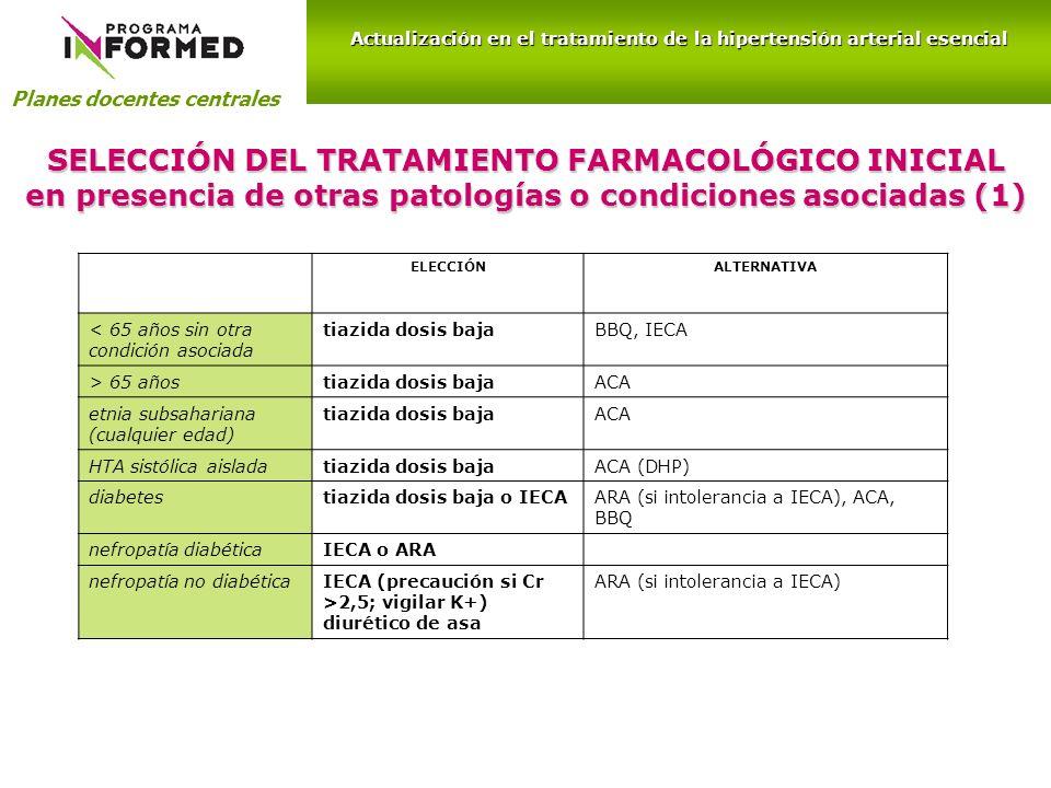 SELECCIÓN DEL TRATAMIENTO FARMACOLÓGICO INICIAL en presencia de otras patologías o condiciones asociadas (1) Planes docentes centrales Actualización e