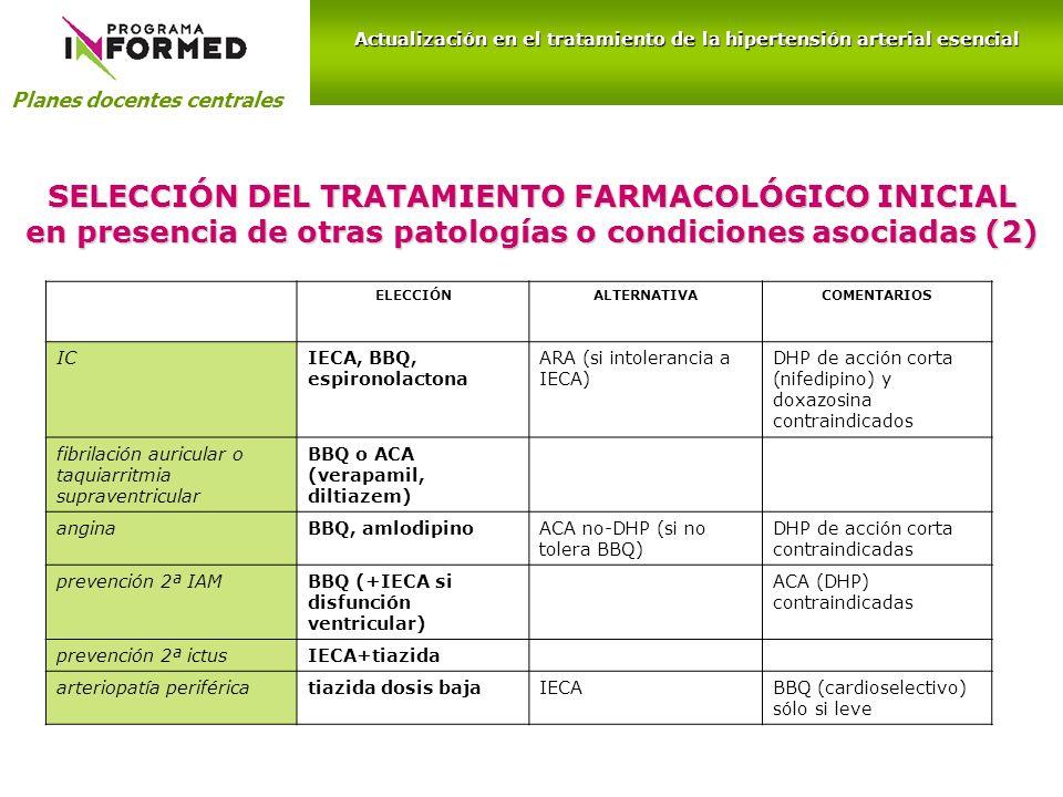 SELECCIÓN DEL TRATAMIENTO FARMACOLÓGICO INICIAL en presencia de otras patologías o condiciones asociadas (2) Planes docentes centrales Actualización e