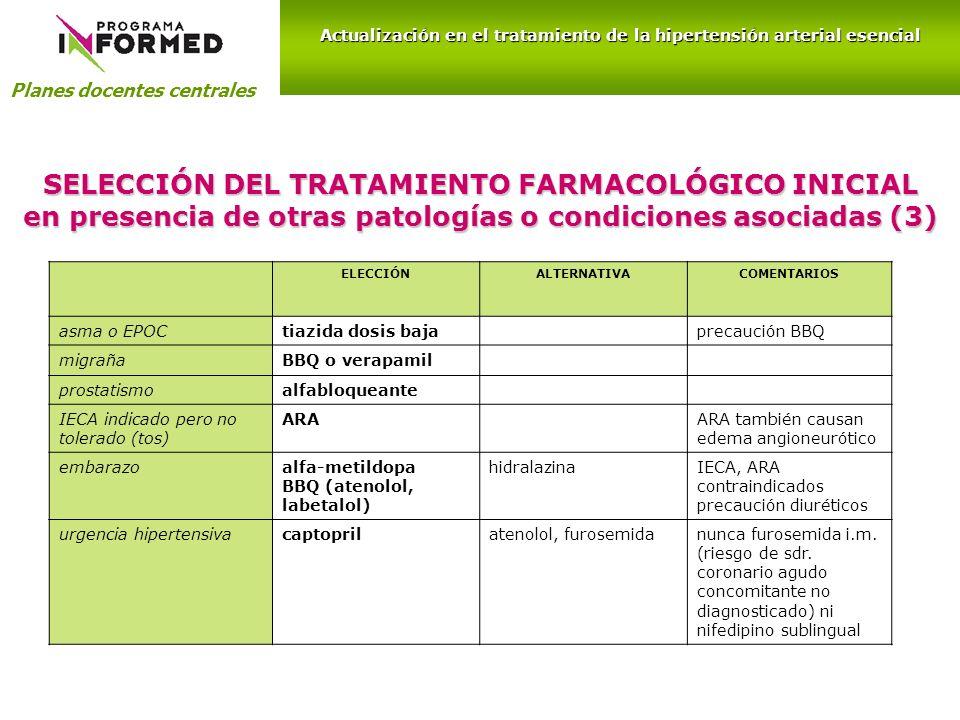 SELECCIÓN DEL TRATAMIENTO FARMACOLÓGICO INICIAL en presencia de otras patologías o condiciones asociadas (3) Planes docentes centrales Actualización e