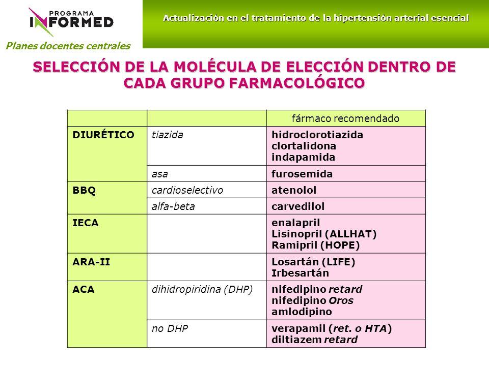 Planes docentes centrales Actualización en el tratamiento de la hipertensión arterial esencial SELECCIÓN DE LA MOLÉCULA DE ELECCIÓN DENTRO DE CADA GRU