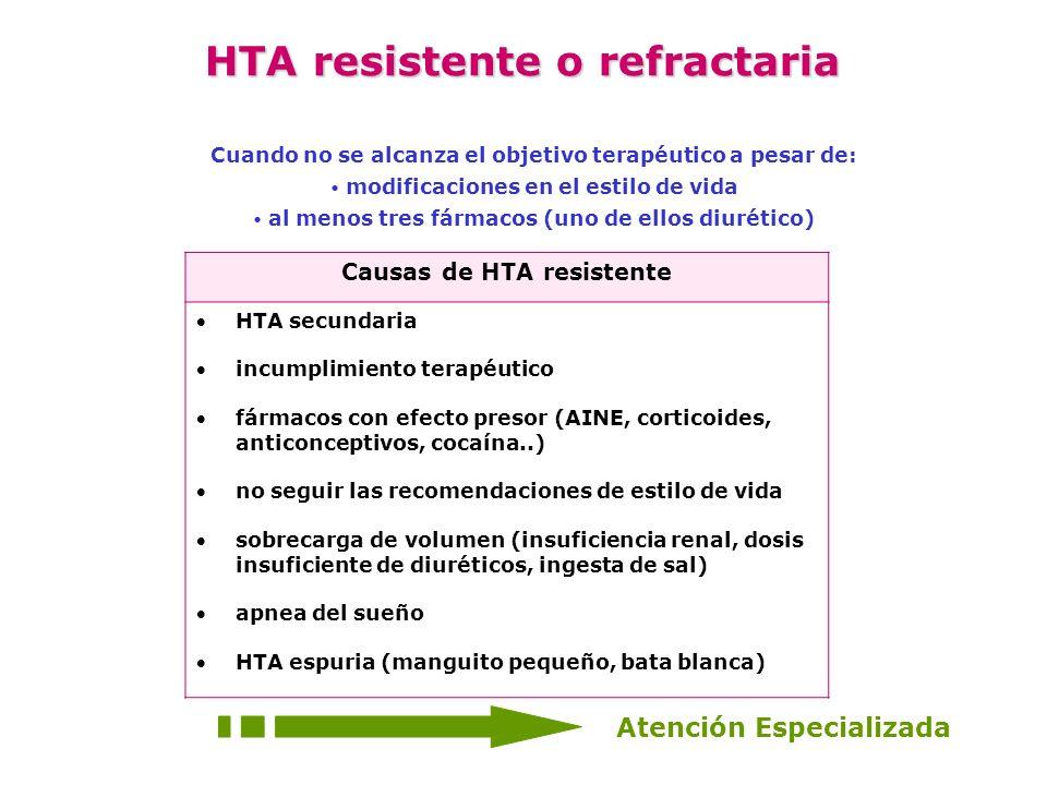 HTA resistente o refractaria Cuando no se alcanza el objetivo terapéutico a pesar de: modificaciones en el estilo de vida al menos tres fármacos (uno