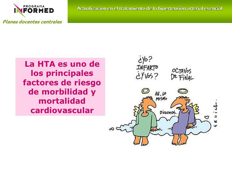 La HTA es uno de los principales factores de riesgo de morbilidad y mortalidad cardiovascular Planes docentes centrales Actualización en el tratamient