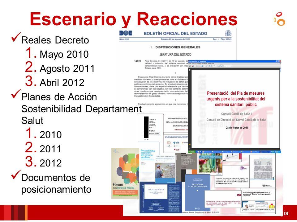 Escenario y Reacciones Reales Decreto 1. Mayo 2010 2. Agosto 2011 3. Abril 2012 Planes de Acción Sostenibilidad Departament Salut 1. 2010 2. 2011 3. 2