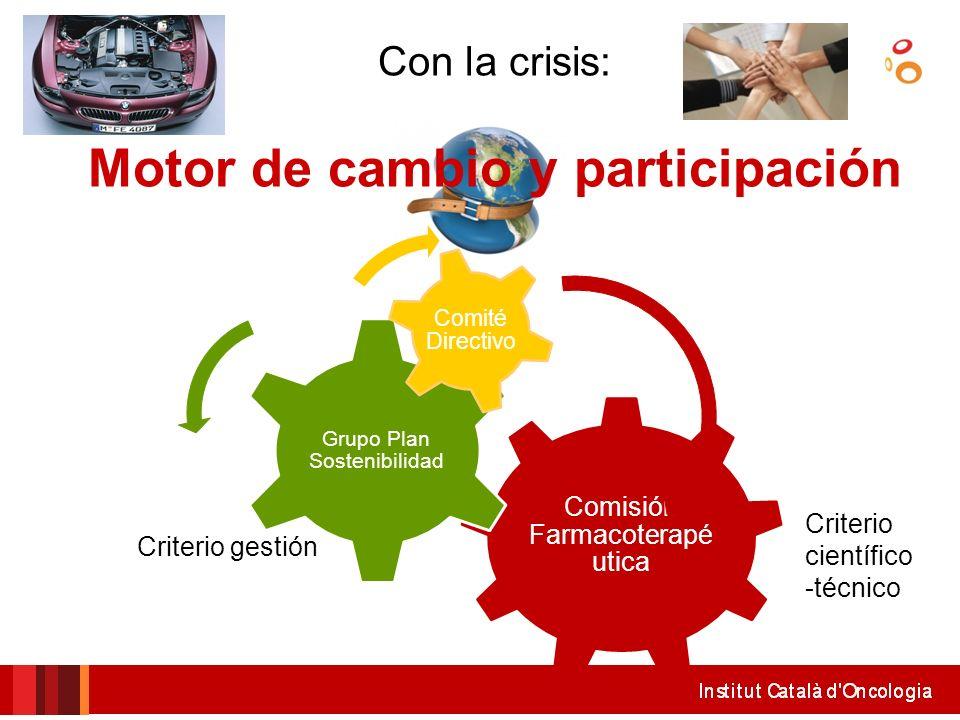 Con la crisis: Motor de cambio y participación Comisión Farmacoterapé utica Grupo Plan Sostenibilidad Comité Directivo Criterio gestión Criterio cient