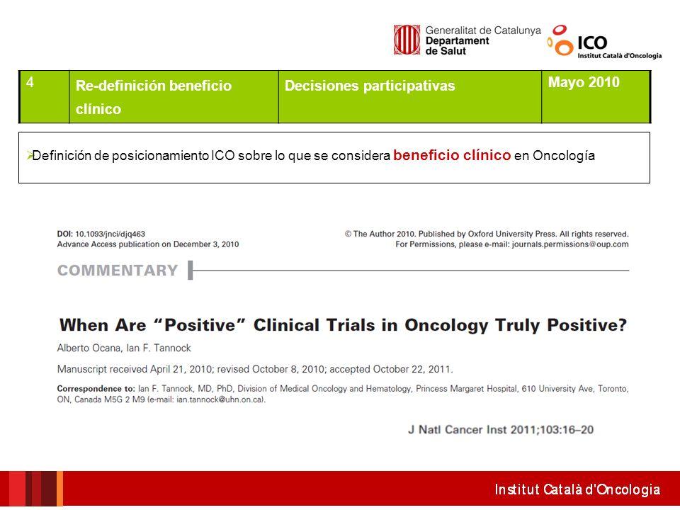 Definición de posicionamiento ICO sobre lo que se considera beneficio clínico en Oncología 4 Re-definición beneficio clínico Decisiones participativas