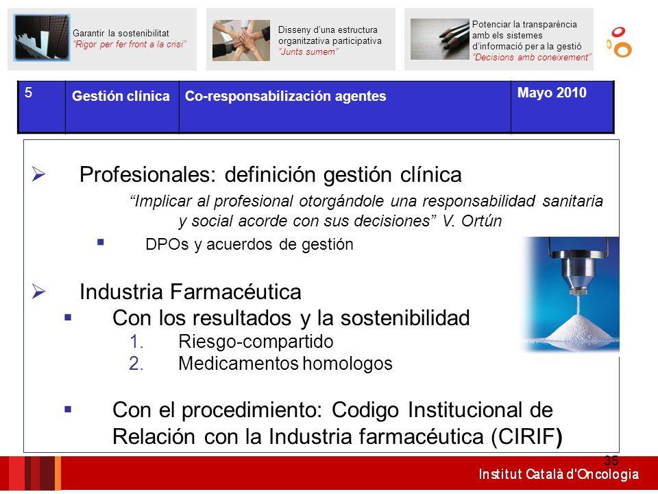 35 Profesionales: definición gestión clínica Implicar al profesional otorgándole una responsabilidad sanitaria y social acorde con sus decisiones V. O