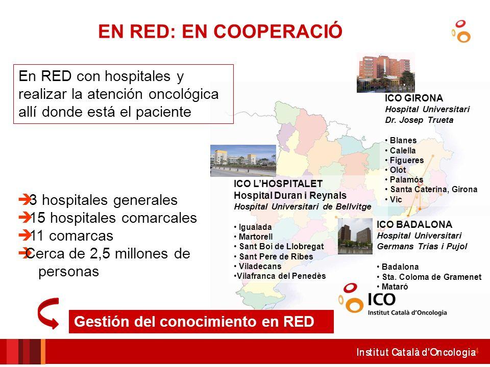 4 En RED con hospitales y realizar la atención oncológica allí donde está el paciente 3 hospitales generales 15 hospitales comarcales 11 comarcas Cerc