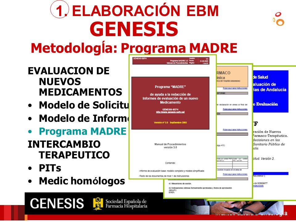 EVALUACION DE NUEVOS MEDICAMENTOS Modelo de Solicitud Modelo de Informe Programa MADRE INTERCAMBIO TERAPEUTICO PITs Medic hom ó logos GENESIS Metodolo