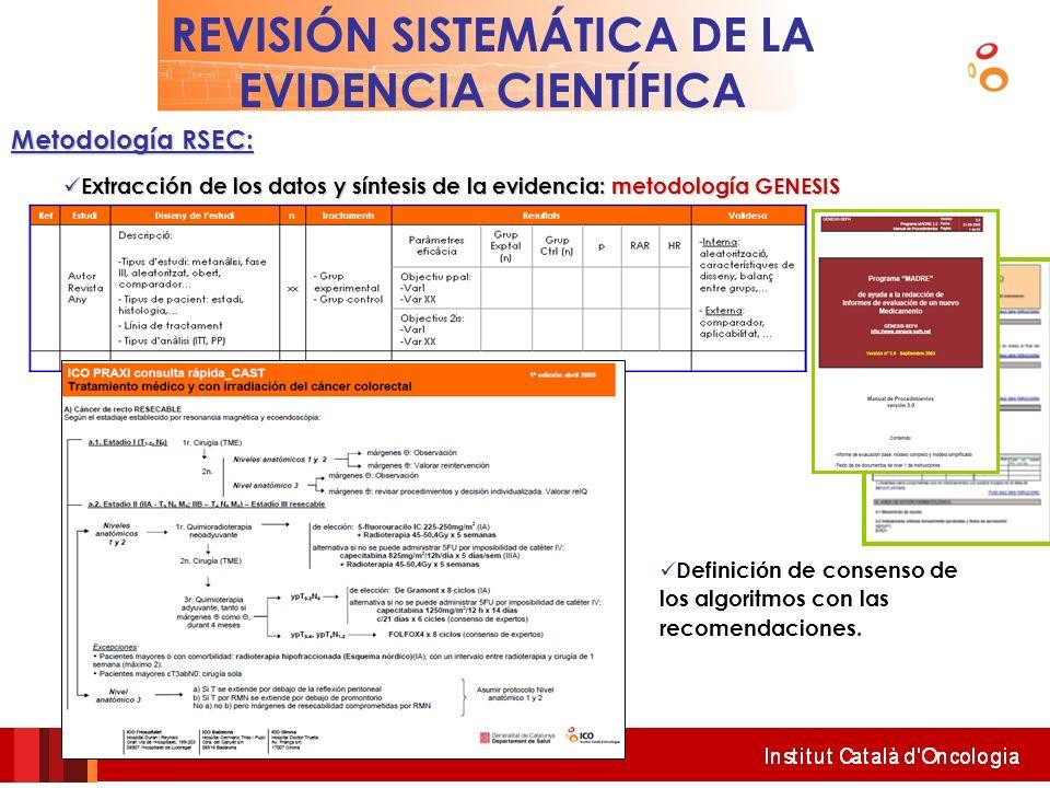 REVISIÓN SISTEMÁTICA DE LA EVIDENCIA CIENTÍFICA Metodología RSEC: Extracción de los datos y síntesis de la evidencia: metodología GENESIS Extracción d