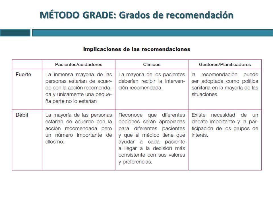 MÉTODO GRADE: Grados de recomendación