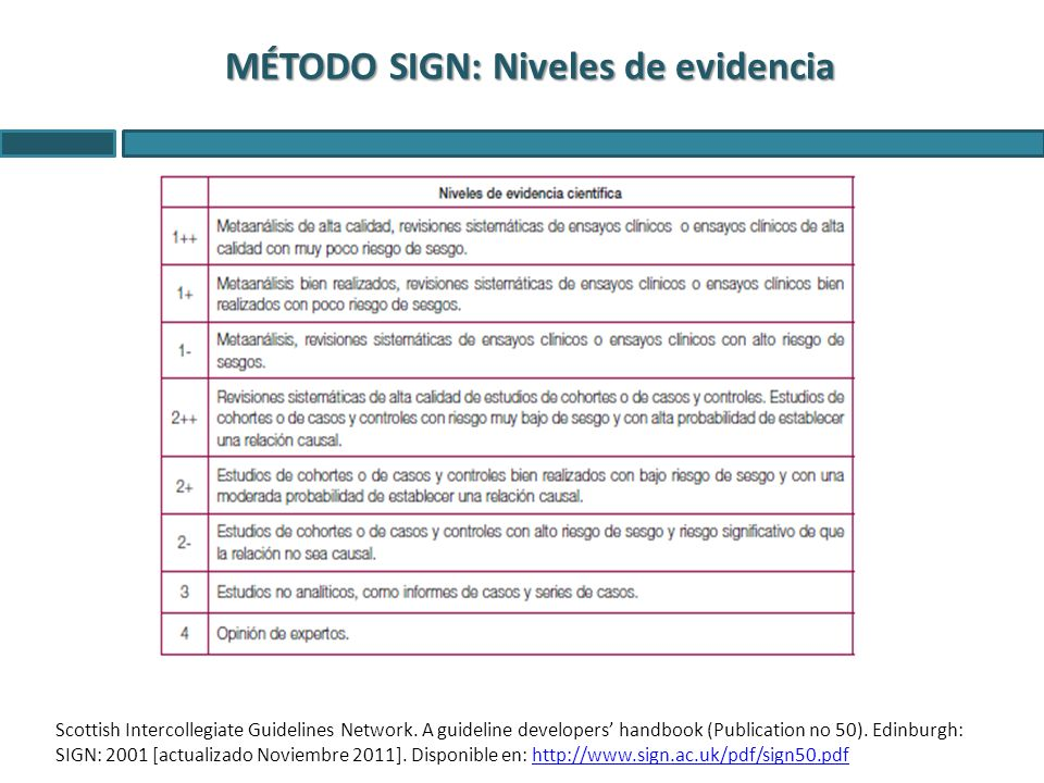 MÉTODO SIGN: Niveles de evidencia Scottish Intercollegiate Guidelines Network.