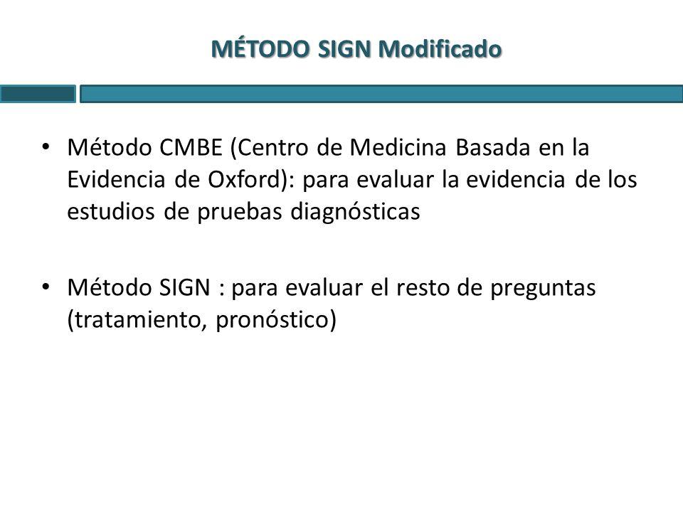 MÉTODO SIGN Modificado Método CMBE (Centro de Medicina Basada en la Evidencia de Oxford): para evaluar la evidencia de los estudios de pruebas diagnós