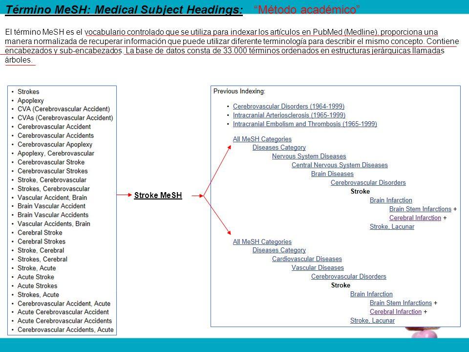 Término MeSH: Medical Subject Headings: El término MeSH es el vocabulario controlado que se utiliza para indexar los artículos en PubMed (Medline), pr