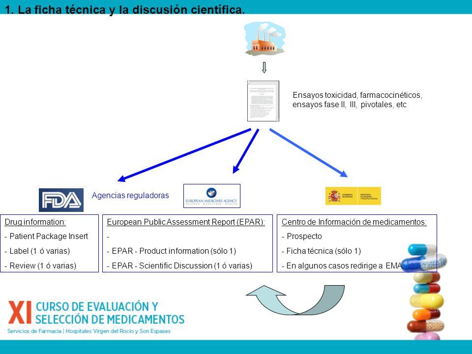 1. La ficha técnica y la discusión científica. European Public Assessment Report (EPAR): - - EPAR - Product information (sólo 1) - EPAR - Scientific D
