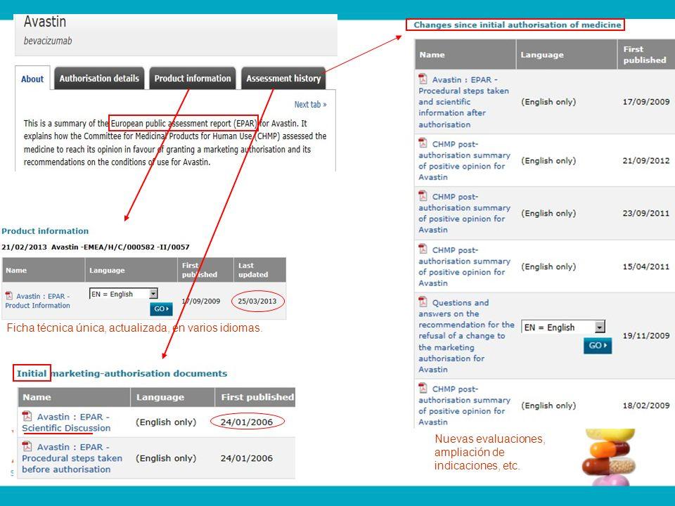 Nuevas evaluaciones, ampliación de indicaciones, etc. Ficha técnica única, actualizada, en varios idiomas.