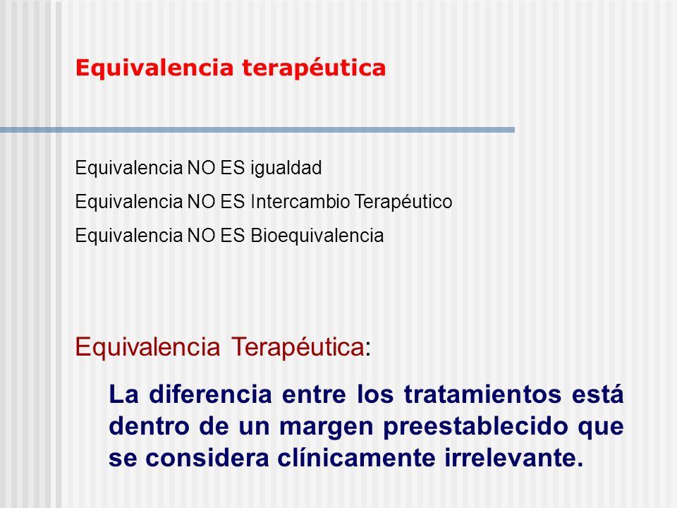 DisponibleNadaTratamientoBuen tratamiento ObjetivoEficaciaMejor eficacia/seguridad Eficacia similar y mejor en otros aspectos ComparadorPlaceboOtros tratamientosTratamiento estándar EnsayosSuperioridad Equivalencia/ No-inferioridad ¿Cuándo se realizan estudios de equivalencia / no-inferioridad.