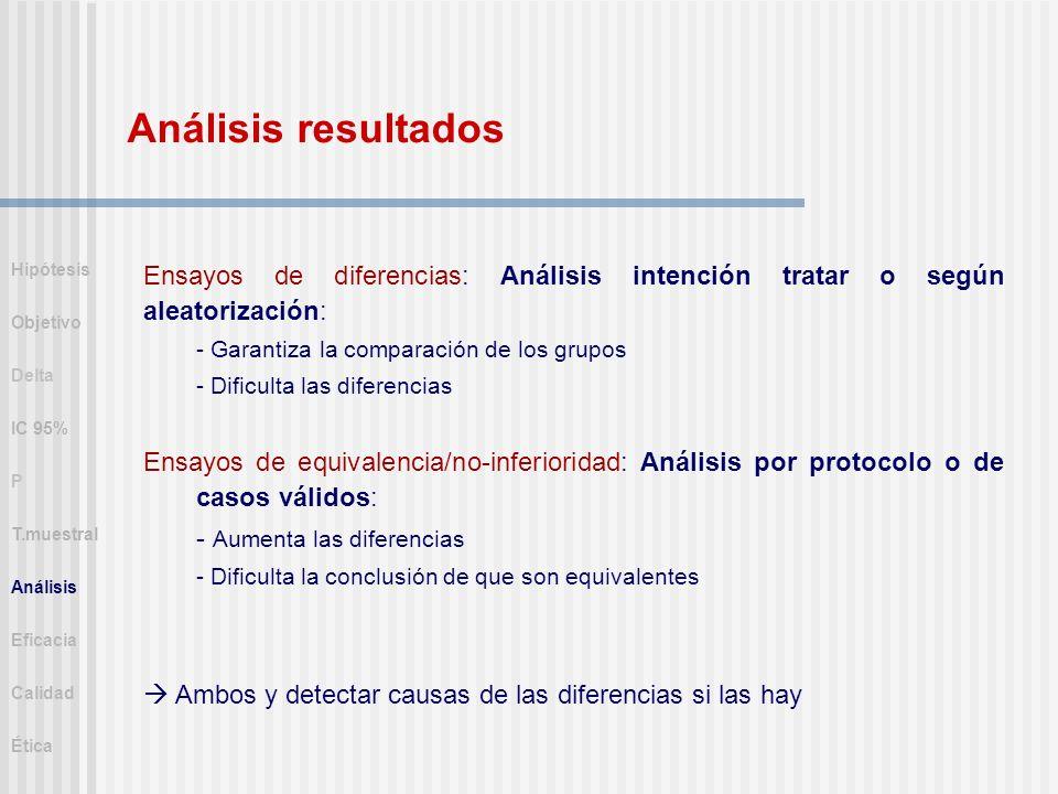 Análisis resultados Ensayos de diferencias: Análisis intención tratar o según aleatorización: - Garantiza la comparación de los grupos - Dificulta las