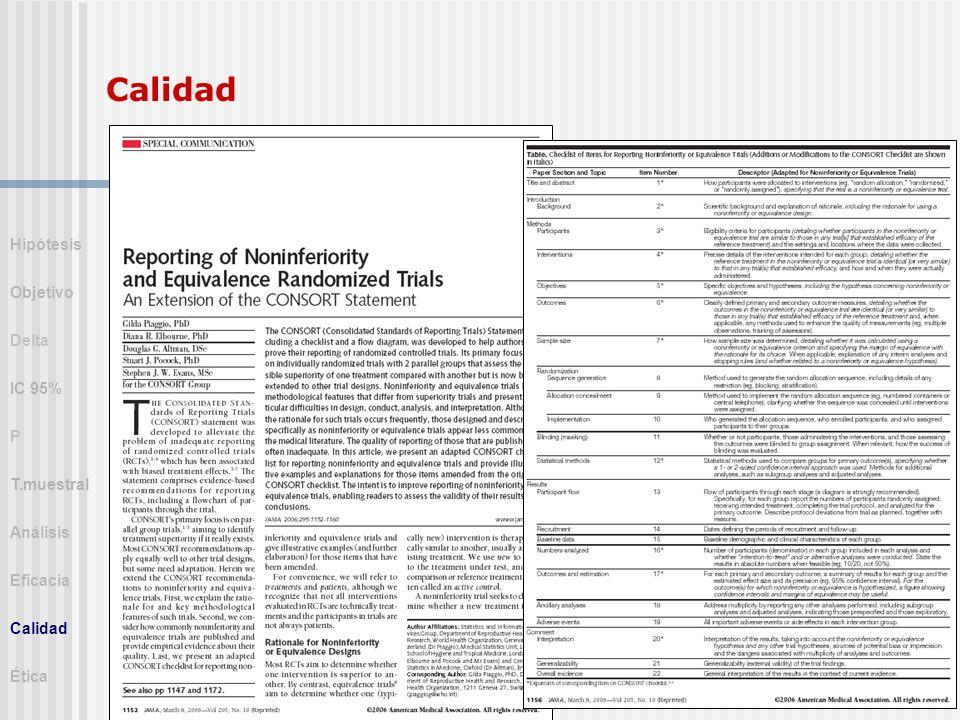 Calidad Hipótesis Objetivo Delta IC 95% P T.muestral Análisis Eficacia Calidad Ética