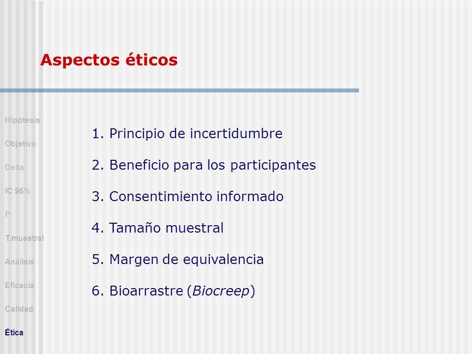 Aspectos éticos 1. Principio de incertidumbre 2. Beneficio para los participantes 3. Consentimiento informado 4. Tamaño muestral 5. Margen de equivale