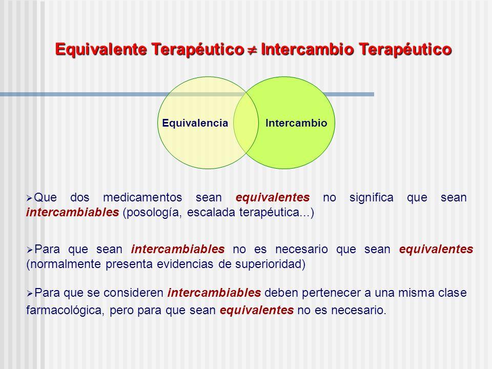 Que dos medicamentos sean equivalentes no significa que sean intercambiables (posología, escalada terapéutica...) Para que sean intercambiables no es