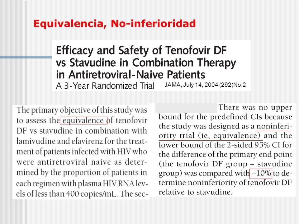 Ensayos directos de superioridad que muestran diferencias, pero no se consideran importantes clínicamente Fondaparinux Eficacia.