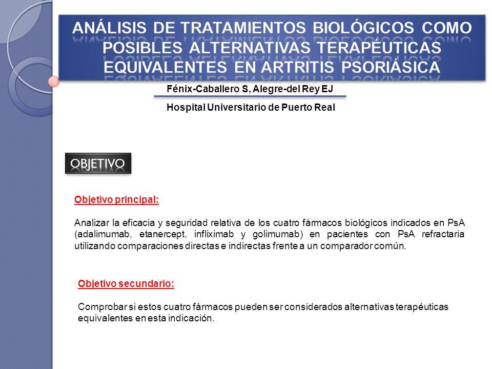 Fénix-Caballero S, Alegre-del Rey EJ Objetivo principal: Analizar la eficacia y seguridad relativa de los cuatro fármacos biológicos indicados en PsA